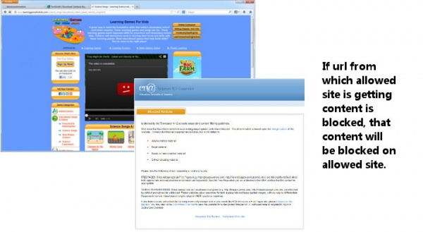 Ao and youtube block combined screenshot v3.jpg